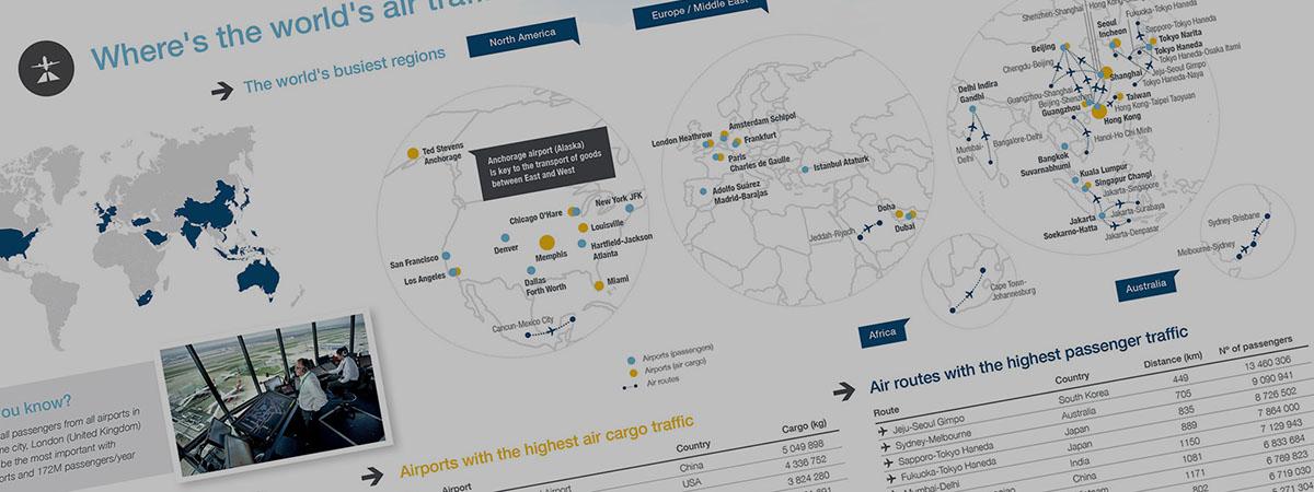 Infografía / Las rutas aéreas más transitadas