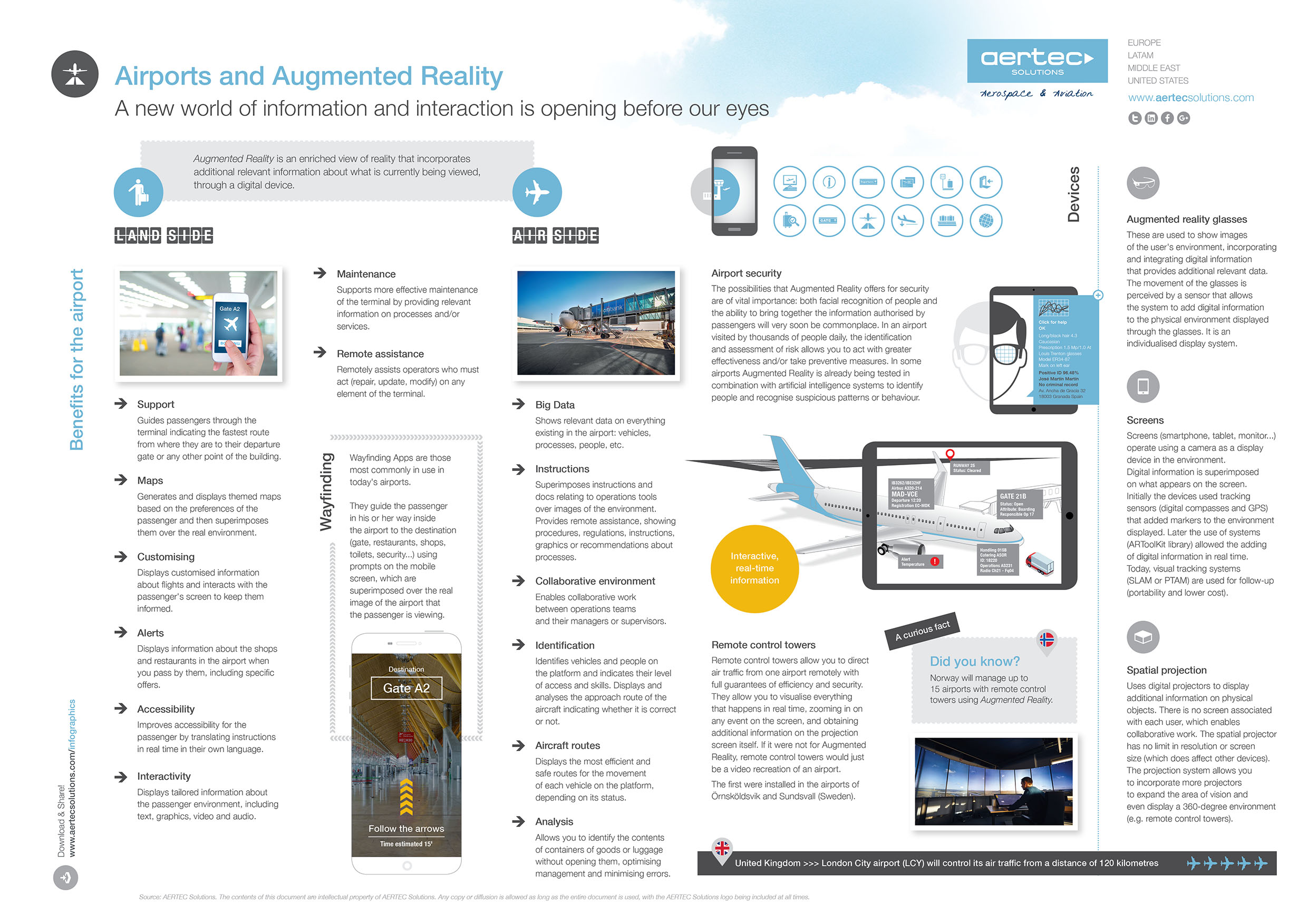 Infographic augmented reality