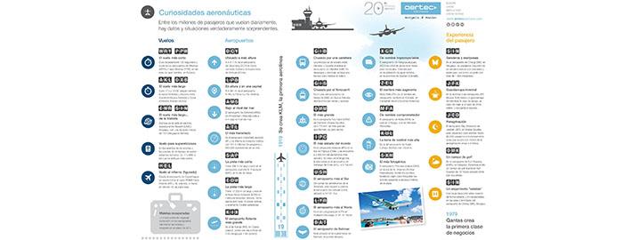 Aeropuertos-internacionales-top50