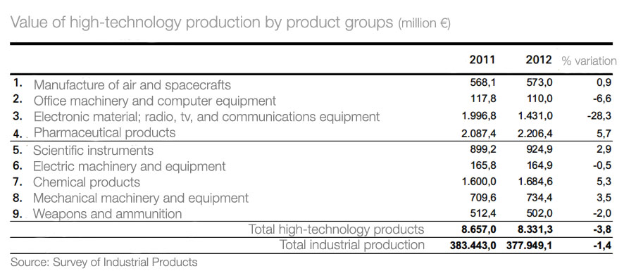 EconomiaID-EN-03