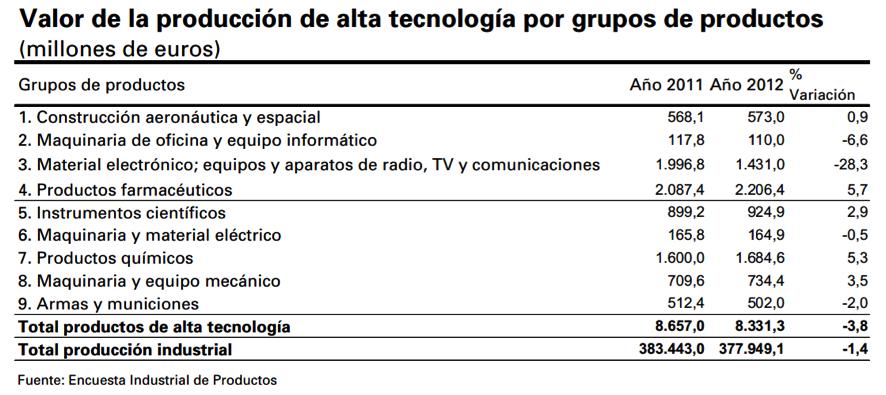 EconomiaID-ES-03