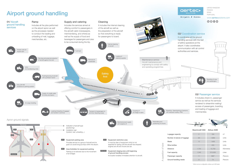 Infografia-Handling-EN