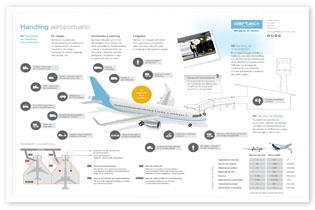 banner-infografia-handling
