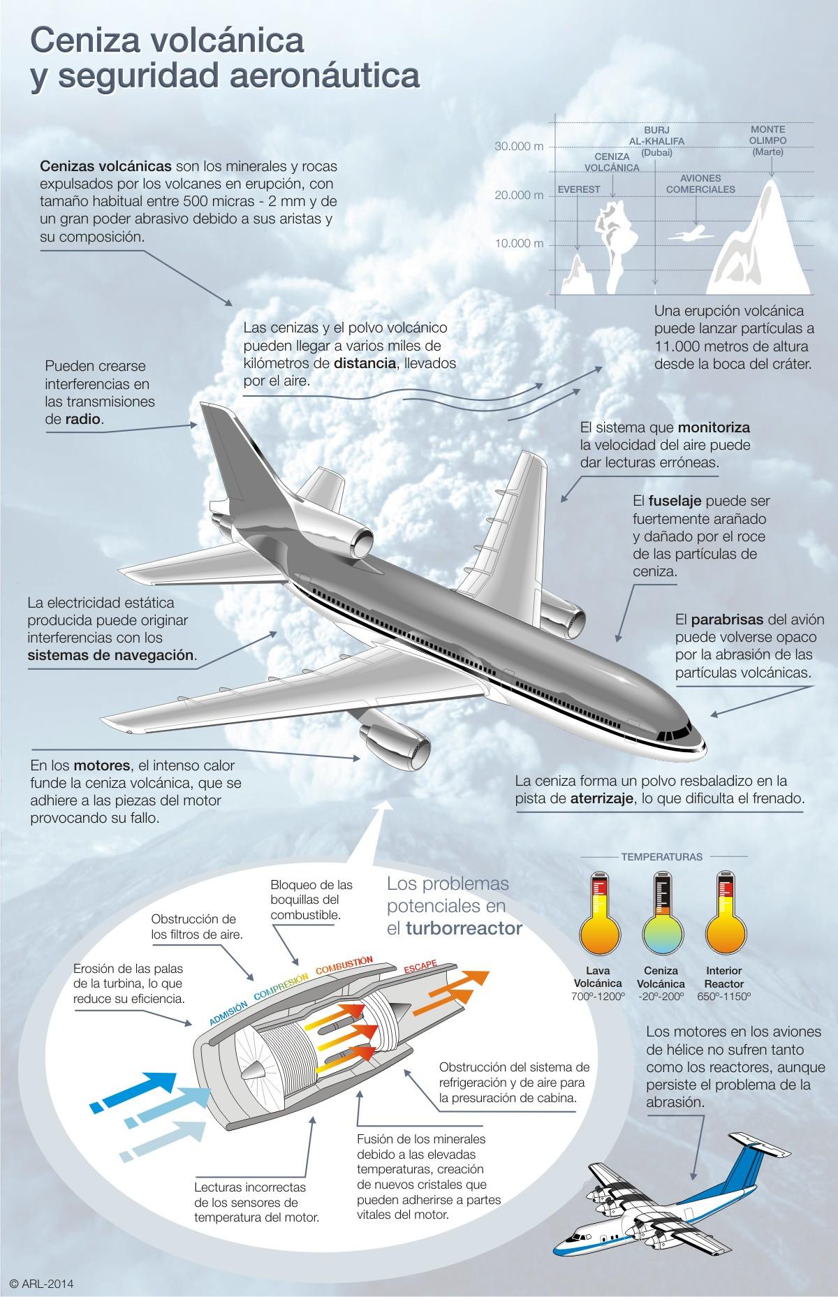 blog-infografia-volcanos-01