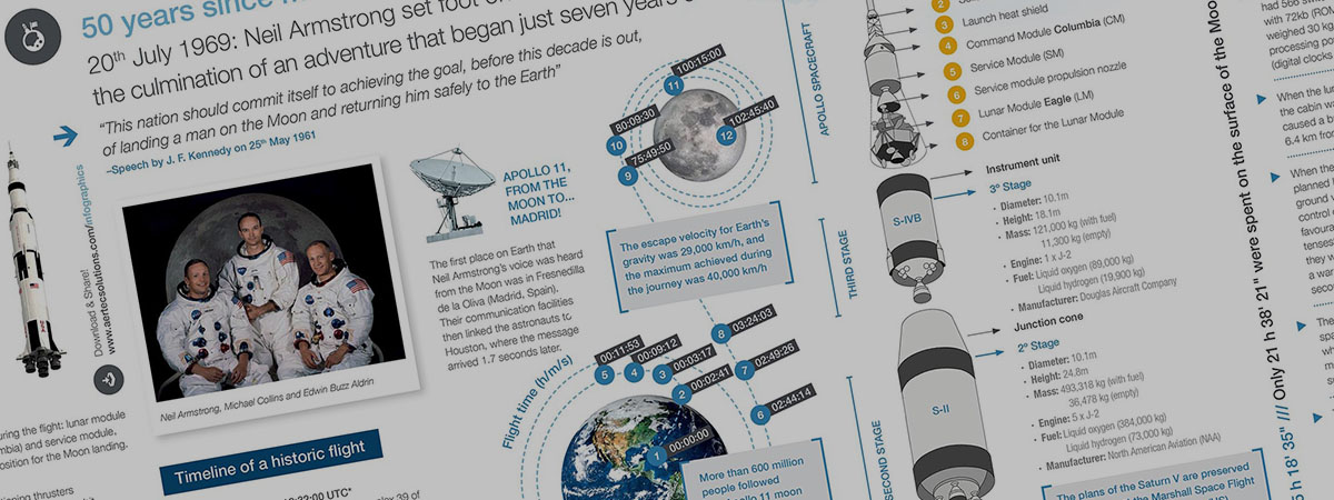 Infographic / 50 years of man on the Moon