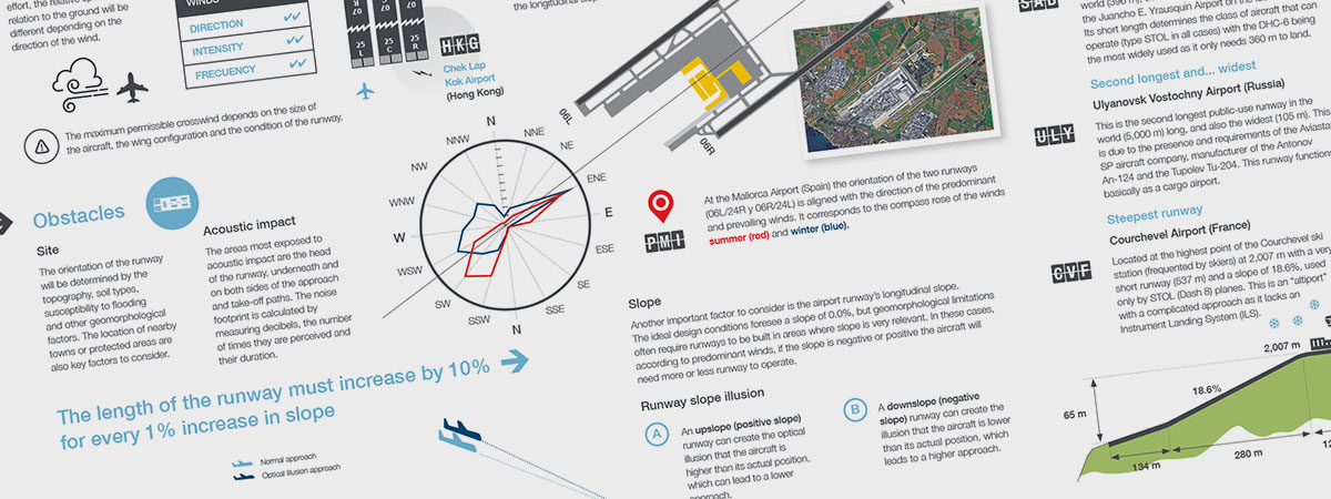 Header infogrfaphic Runway geometry